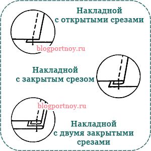 Машинные соединительные швы