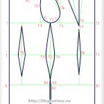 Построение выкройки основы плечевого изделия (часть 1)