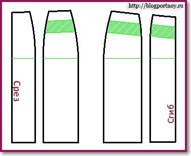 Юбка с рельефами