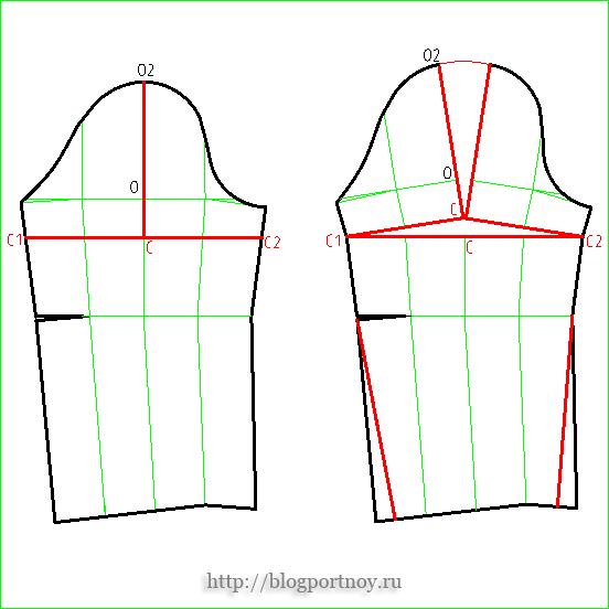 Рукав по сборками по окату