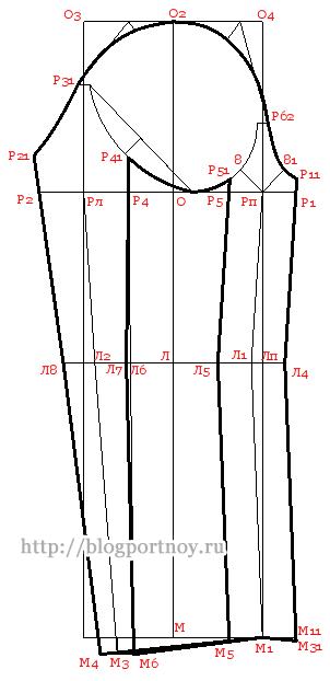 Двухшовный рукав