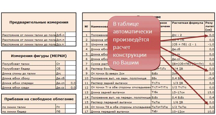 Таблица-калькулятор для построения выкройки-основы юбки