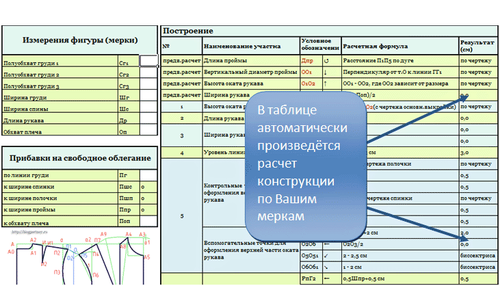 Таблица выкройки рукава