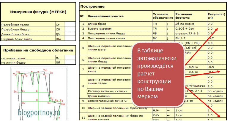 Таблица расчета детских брюк