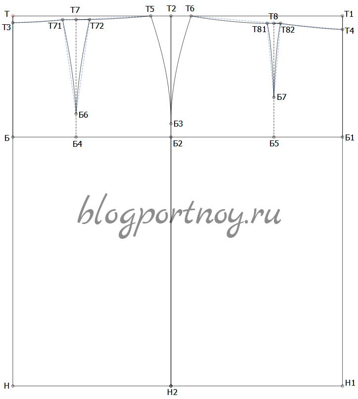 Выкройка основа прямой двухшовной юбки