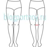 Построение выкройки-основы женских брюк на фигуру с О-образным строением ног