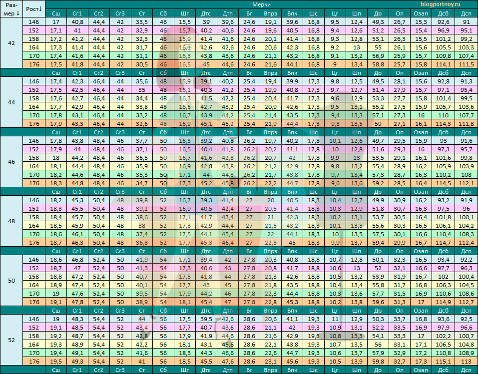 Таблица типовых размеров женщин
