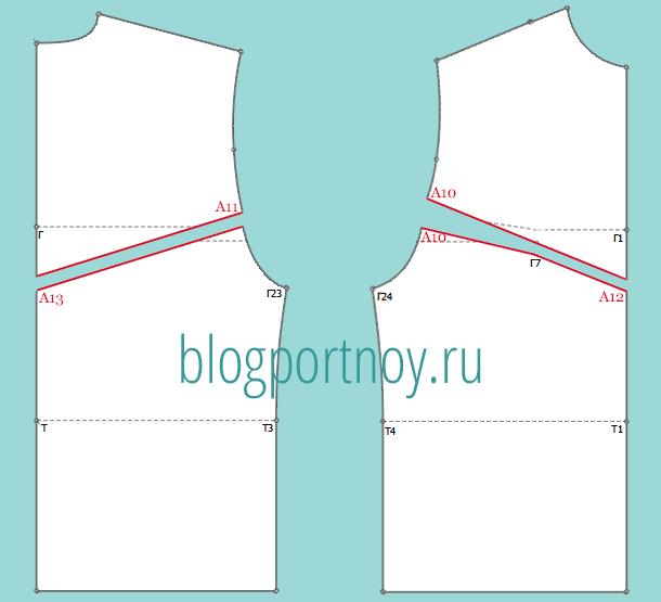 Моделирование куртки
