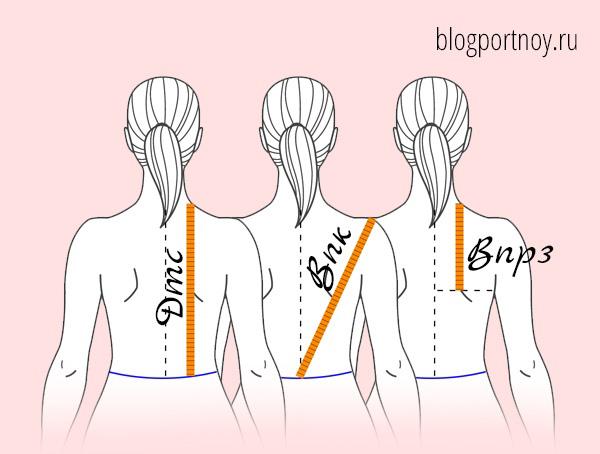 Как определить скос плеча