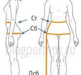 Мерки для построения брюк по системе кроя М.Мюллер и сын